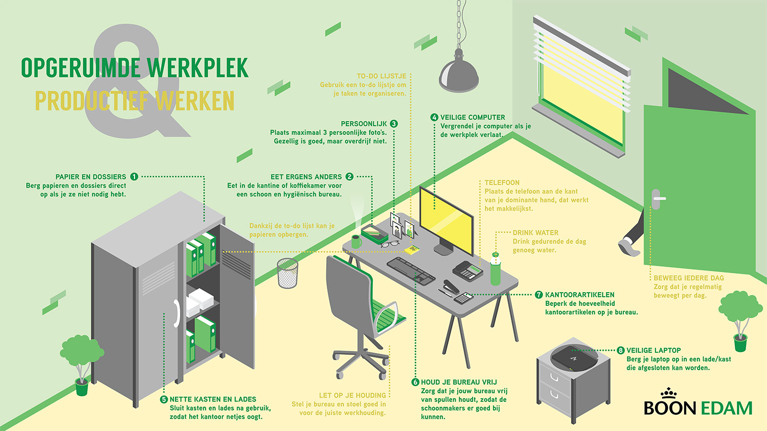 Boon Edam Workspace infographic